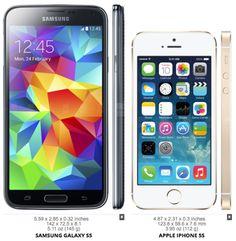 S 5 vs iPhone 5s