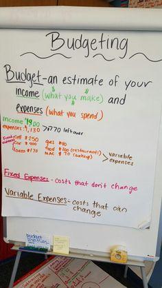 Budget anchor chart