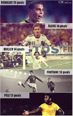 Goleadores de los mundiales
