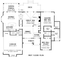 Kitchens on pinterest keeping room sitting rooms and for House plans with keeping rooms