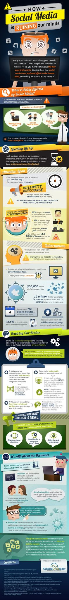 Well-illustrated infographic on the effect social media is having on our minds. #infographic