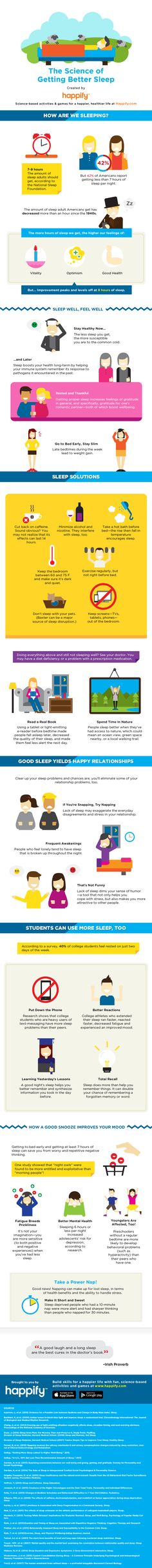 INFOGRAPHIC: The Science of Getting Better Sleep