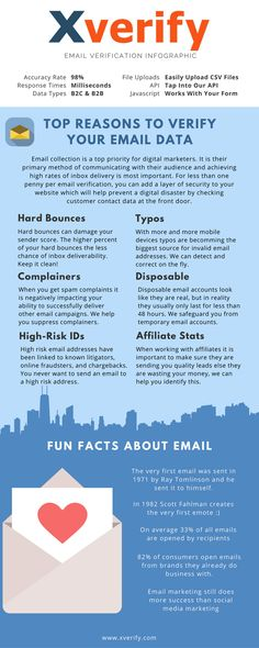 The top reasons to verify your email data. Prevent hard bounces, typos, and high risk email addresses from getting into your marketing funnel. #emailmarketing