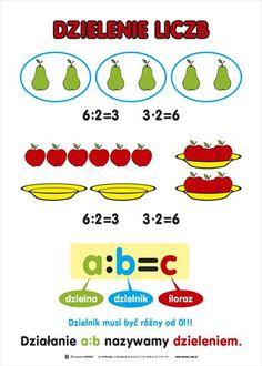 Użyj STRZAŁEK na KLAWIATURZE do przełączania zdjeć Aa School, School Frame, Workout For Beginners, Einstein, Homeschool, Classroom, Education, Math, Crafts