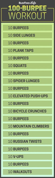 100 Burpee Workout. Everyone hates burpees, but it hurts because it's working. #workout #fit