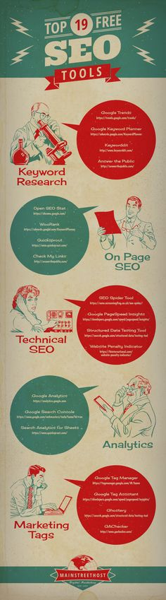 19 Free #SEO Tools to Help Your Website Rank Higher on Google #Infographic