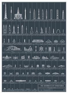 This is a wonderful infographic from Pop Chart Lab of mankind's greatest architectural achievements since prehistory. There's a poster and we are tempted to buy it...