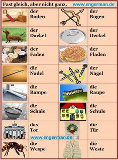 German Grammar, German Words, Deutsch Language, Confusing Words, Germany Language, Learn German, German English, German Language Learning, Language School