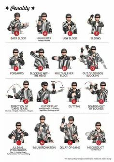 16 Official hand signals for Roller Derby penalties.