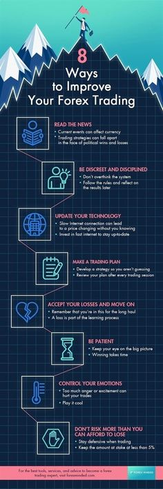 Trading Tips Easy Ways To Improve FX Trading [INFOGRAPHIC] Forex trading takes experience, strategy, and forex trading education to become successful in the currency market. With these forex trading tips, you can become an expert trader and achiev Forex Trading Education, Forex Trading Basics, Learn Forex Trading, Forex Trading Strategies, Forex Strategies, Forex Trading Software, Online Trading, Day Trading, Money Trading