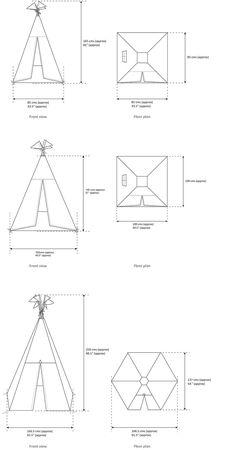 Diferentes estructuras para tipis