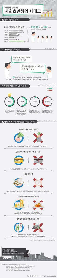 [infographic] '어렵지 않아요!' , 사회초년생의 재테크