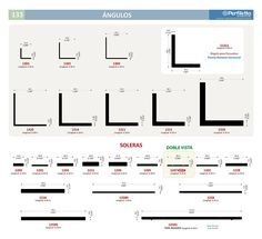 Ángulos - Soleras Perfiletto ®  Catálogo Virtual Perfiletto