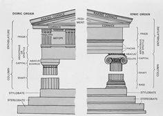 ANCIENT GREEK ARCHITECTURE; Doric order vs ionic order