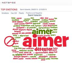French Social Valentines: Falling Out of Love?