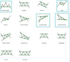 images from: stockcharts.com and proacttraders.com. Filed Under: Chart Patterns