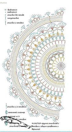 crochet mandala pattern The post appeared first on Tapeten ideen. So dekorieren Sie Crochet Rug Patterns, Crochet Mandala Pattern, Crochet Diagram, Crochet Chart, Crochet Stitches, Stitch Patterns, Crochet Afghans, Thread Crochet, Dress Patterns