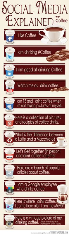 Popular websites explained with coffee…(still funny despite the grammatical and punctuation errors)