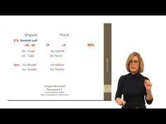 Alemán para hispanohablantes: La formación del plural