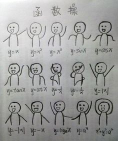 Math Dance for recognizing y= equations by looking at the graph.