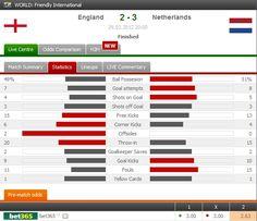 England 2-3 Netherlands - Crazy match between two great team. Scorers and match highlights: http://www.FlashScore.com/match/QmnEEDg5/