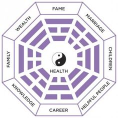 Determine Your Feng Shui Goals
