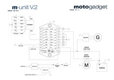 Here's a wiring diagram for the MotoGadget M-unit and M