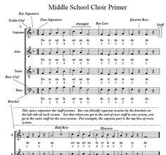 Middle School Choir Primer