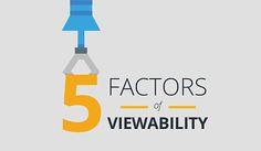 Using Google Adwords? Here's 5 Factors That Affect Ad Viewability #jodiesTools