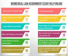 the best online law assignment essay help is just a click away  the laws which are related to the proper and ethical use of such principles in clinical