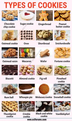 Types of cookies! In this lesson, you will learn different types of cookies in English with ESL picture and example sentences to help you expand your vocabulary Fun Baking Recipes, Dessert Recipes, Cooking Recipes, Types Of Desserts, Just Desserts, Hacks Cocina, Bread Shop, Food Vocabulary, Types Of Bread
