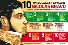 10 puntos clave en la vida de Nicolás Bravo Recordamos al héroe de la Independencia en su 160 aniversario luctuoso. #Infografia