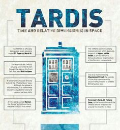tardis my bb