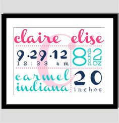Baby Girl Nursery Art  Custom made just for by CoCoStineDesigns, $15.00