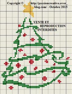 Xmas Cross Stitch, Cross Stitch Christmas Ornaments, Just Cross Stitch, Cross Stitch Needles, Christmas Embroidery, Christmas Cross, Cross Stitch Charts, Cross Stitch Designs, Cross Stitching