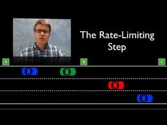 The Rate-Limiting Step: In this video Paul Andersen explains why the slowest elementary step in a chemical reaction is the rate-limiting step. This step can be used to determine the overall rate law of the chemical reaction.