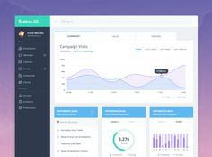 """Status.io Summary Screen"" by Virgil Pana"