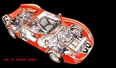 - LE ALFA AI RAGGI X Alfa Alfa, American Motors, Indy Cars, Technical Drawing, Cutaway, Alfa Romeo, Car Pictures, Fiat, Race Cars
