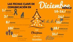 Días de #comunicación destacados en el mes de #Diciembre en #México