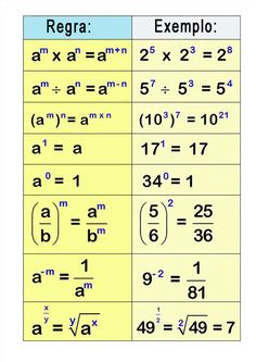 number resources, Math worksheets is part of Gcse math - Number resources for teaching and learning mathematics Fun and visual maths resources Math Vocabulary, Maths Algebra, Math Math, Fun Math, Gcse Maths Revision, Algebra Equations, Solving Equations, Math Help, Math Cheat Sheet