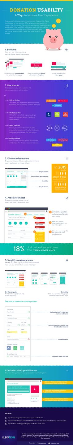 fundraising infographic & data Donation Usability: Six Ways to Improve User Experience. Infographic Description Donation Usability: Six Ways to Improve Auction Donations, Nonprofit Fundraising, Fundraising Ideas, Foundation Grants, Grant Writing, Content Marketing Strategy, Media Marketing, Fun Events, User Experience