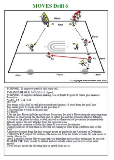 moves-drill-6 Hockey Drills, Football Drills, Soccer Coaching, Soccer Training, Soccer Workouts, Soccer Practice, Youth Soccer, Gym, Sports