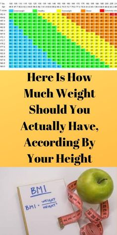 Here Is How Much Weight Should You Actually Have, According By Your Height - Bulk Loss Diet Wellness Fitness, Health And Wellness, Health Fitness, Natural Health Tips, Health And Beauty Tips, Natural Teething Remedies, Natural Remedies, Herbal Remedies, Health Remedies
