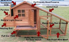 The Pet Pads - Rabbit Hutches, Dog Kennels, Chicken Coops, Hen Houses