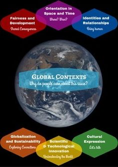 global and international business contexts International business assignments are a reflection of increased global trade, and as trade decreases, they may become an expensive luxury as technology allows for instant face-to-face communication, and group collaboration on documents via cloud computing and storage, the need for physical travel may be reduced.