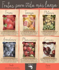 Frutas para una vida mas larga - Infografías y Remedios. #frutas #infografia #infographic #salud #saludable