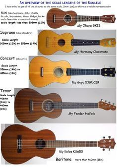 The Scale lengths of Ukuleles --- https://www.pinterest.com/lardyfatboy/