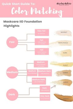 Quick Start Guide To Color Matching Maskcara IID Foundation Contour Color Guide Choosing the Right Makeup Colors for Your Skin Tone Maskcara Makeup, Maskcara Beauty, Contour Makeup, Makeup Tips, Makeup Ideas, Mac Makeup, Chanel Makeup, Makeup Hacks, Makeup Geek