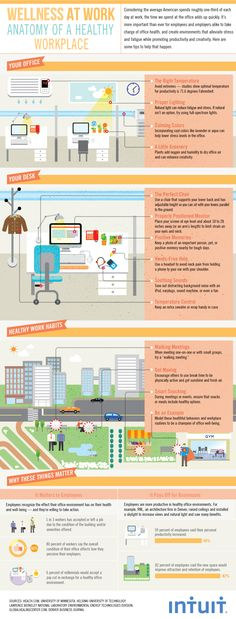 The Importance Of A Healthy Work Environment [Infographic]