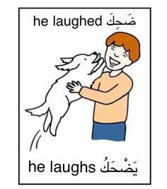 English Idioms, English Words, English Vocabulary, Arabic Verbs, Learn Arabic Online, Arabic Lessons, Learning Cards, English Language Learning, Japanese Words